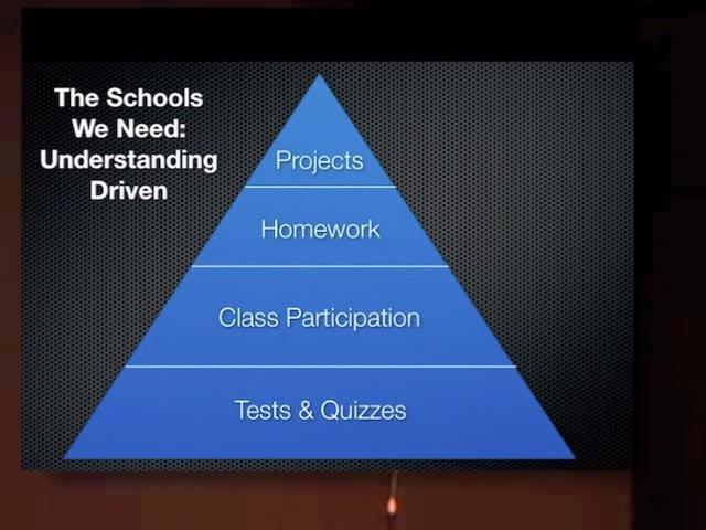 Chis Lehmann's Schools We Need Screen shot